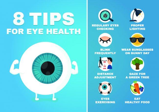 Preventing Eye Diseases
