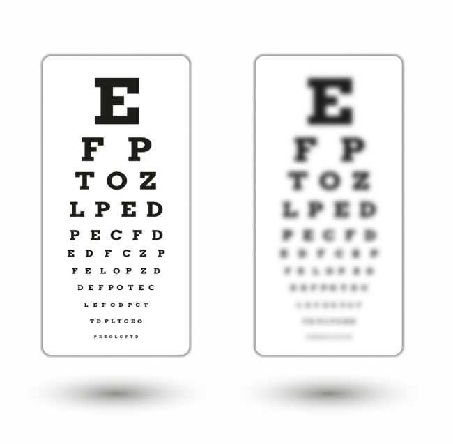 6 Eye Exam Services You Need Annually