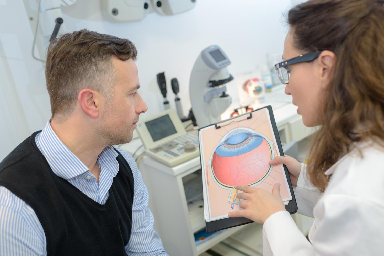 Laser Trabeculoplasty for Glaucoma
