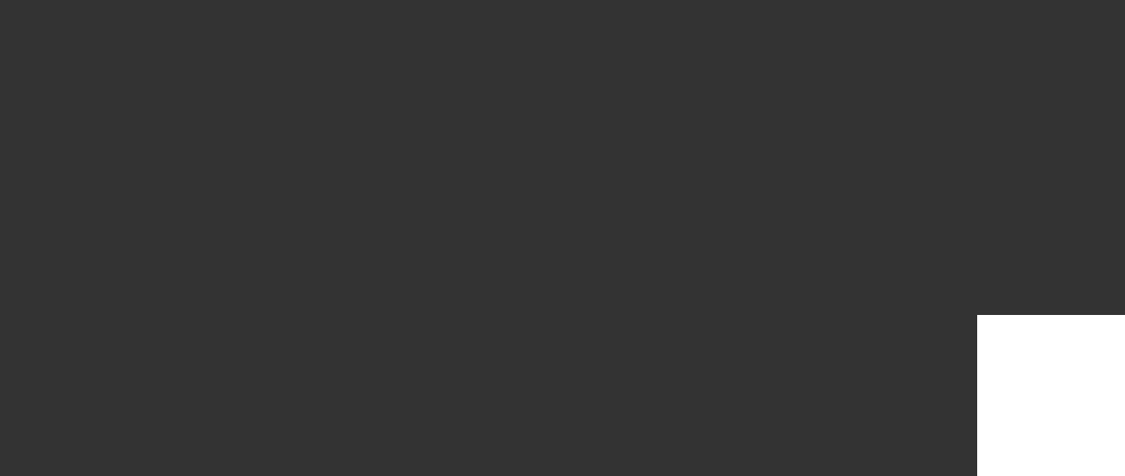 Candie's Logo