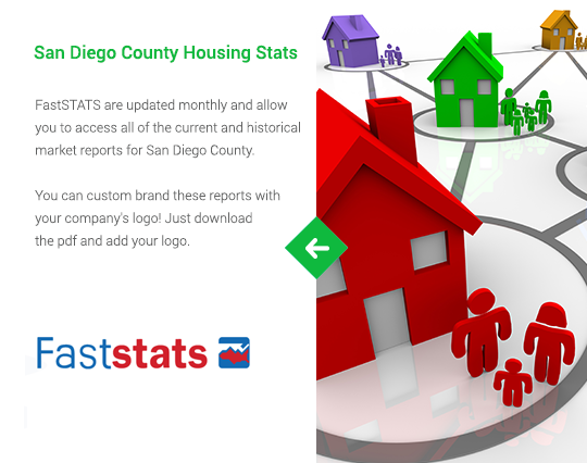 san diego county housing stats