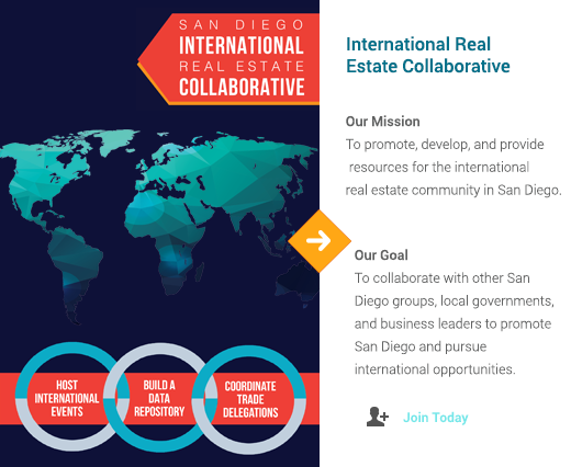 international real estate collaborative