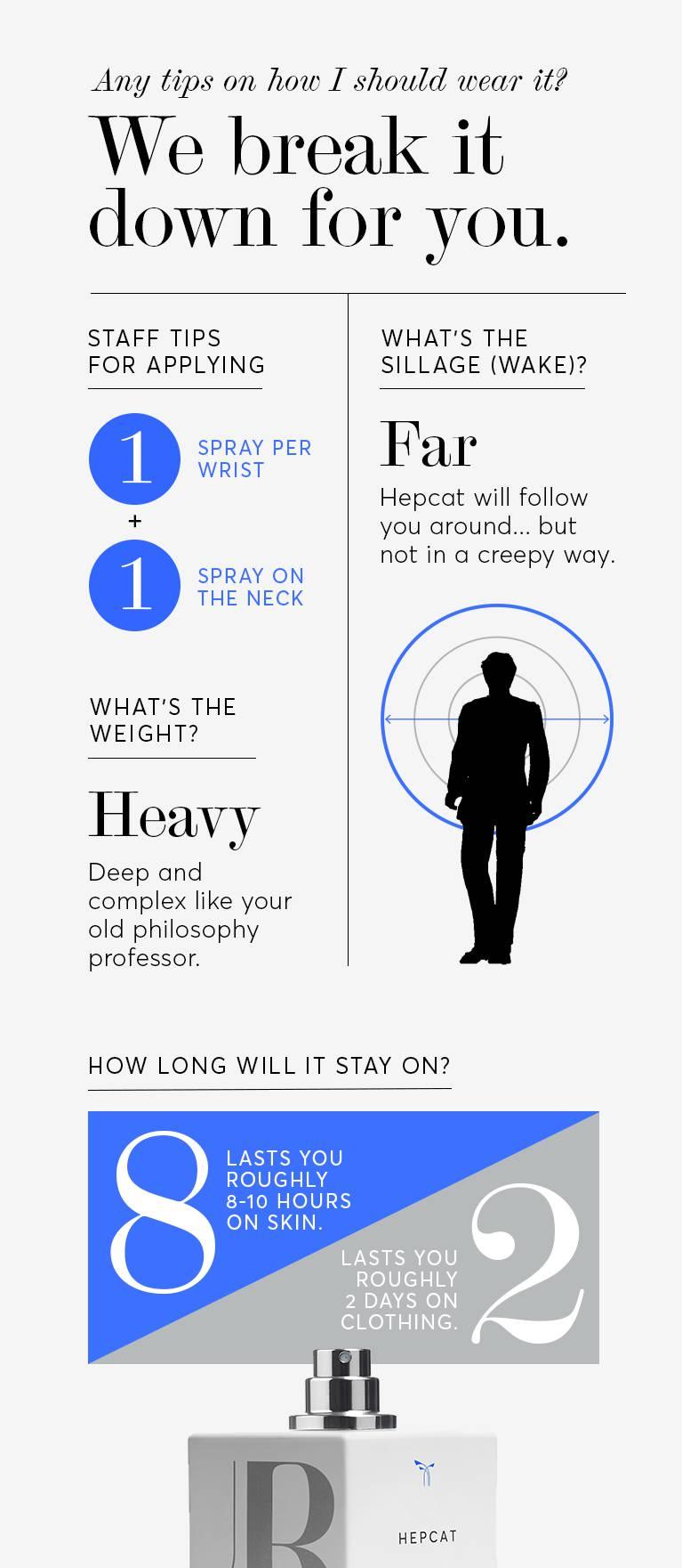 Hepcat - How to wear #PHLUR