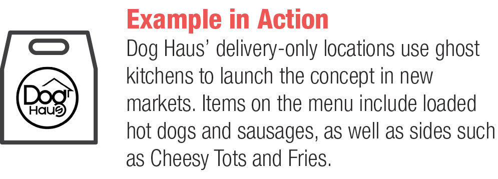 Example in Action - Dog Haus' delivery-only locations use ghost kitchens to launch the concept in new markets. Items on the menu include loaded hot dogs and sausages, as well as sides such as Cheesy Tots and Fries.