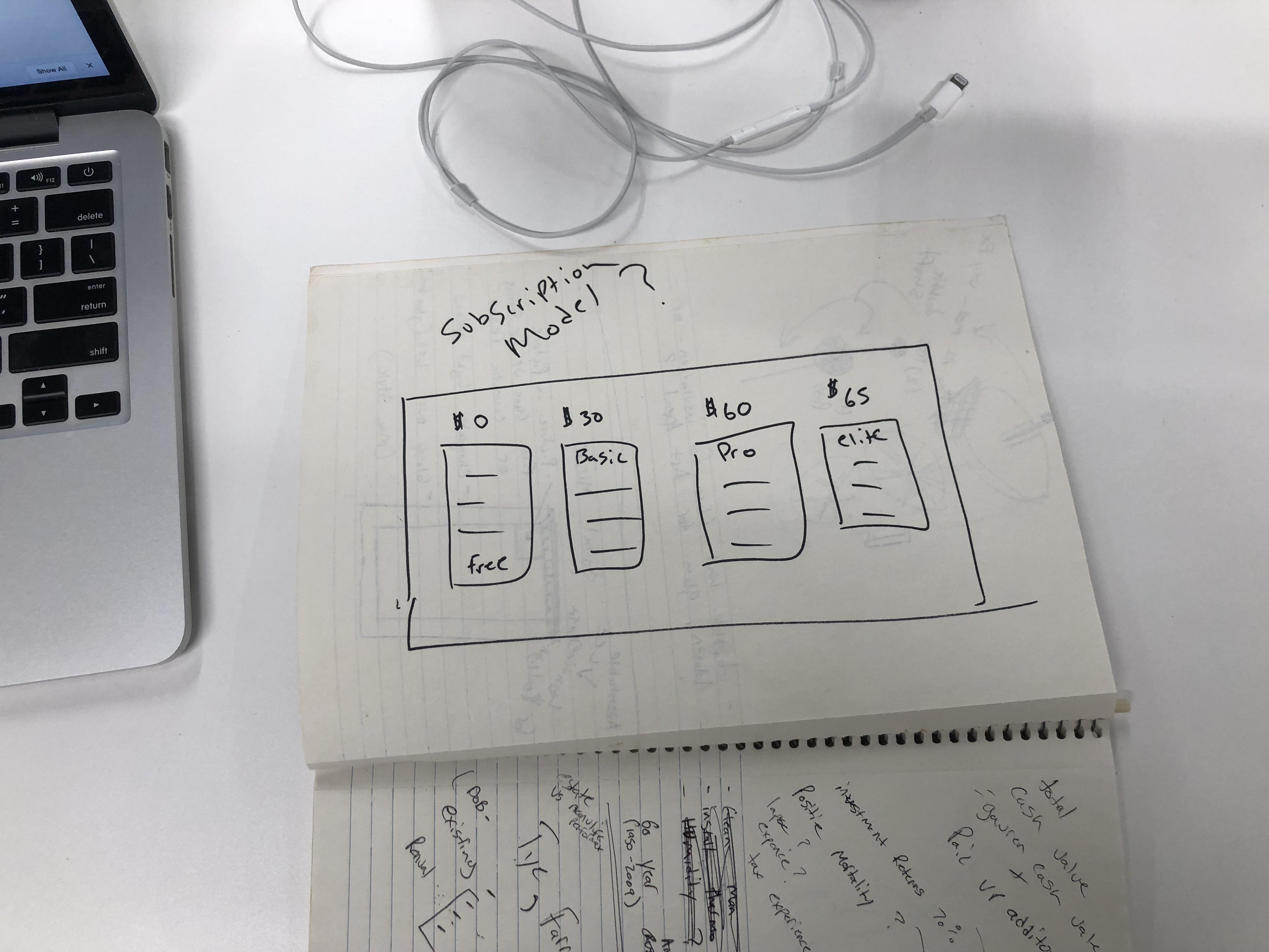 notepad idea