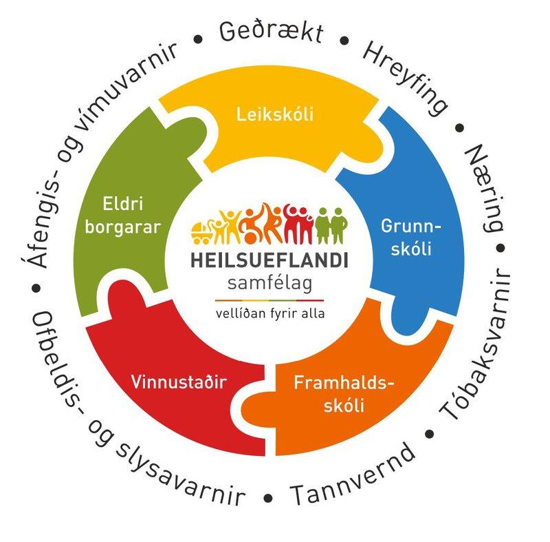 Heilsueflandi samfélag2.JPG