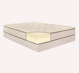 In 1912  –  The Red Cross® Englander Mattress line is introduced.