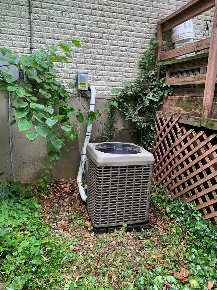 AC and furnace safety and performance evaluation