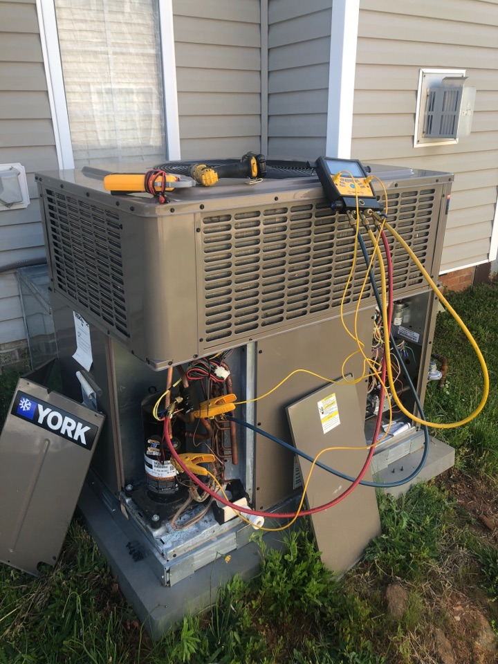 Kernersville, NC - York gas package unit spring tune up