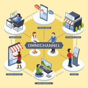 Pensacola, FL - The omnichannel roadmap is achieved by building a unified customer profile that segments the content and offers provided to them.