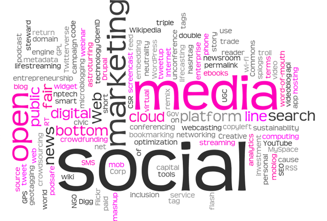 Build custom audiences by improving your social media marketing.