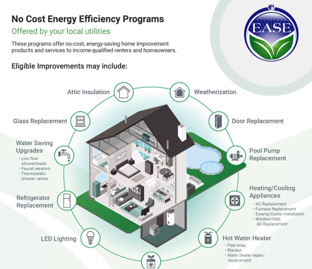 """Corona, CA - just completed a Home Performance energy assessment for a nice family.  We also discussed energy saving tips that could help them with their utility bills. They were very thankful."""""""