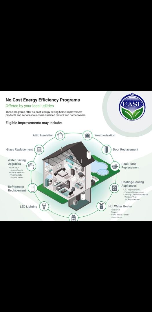 San Jacinto, CA - I just completed a Home Energy Performance Audit. I installed -leds