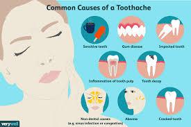 Uriah, AL - tooth ache, limited evaluation, xrays