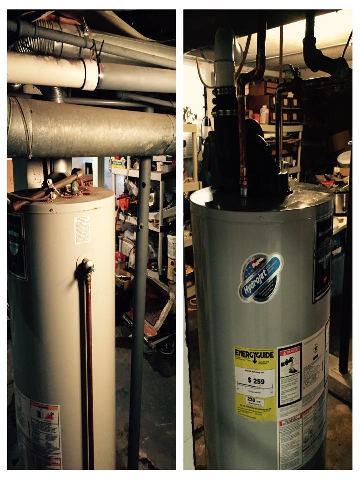 Water Heaters Installed In Kansas City Kansas