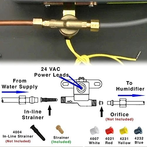 Furnace and humidifier service repair and annual maintenance Heil furnace General air humidifier Solenoid valve replacement