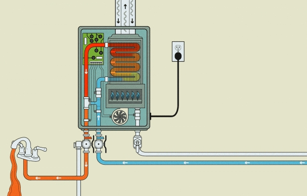Saint Charles, MO - Tankless water heater issues