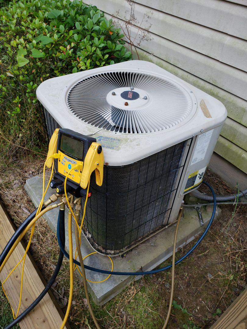 Harrisburg, NC - Lennox AC Repair