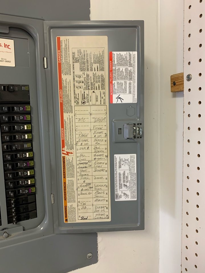 Palmetto, GA - Don't forget to test your arc fault and ground fault breaker's monthly