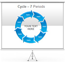 Arrows Around Circles PPT Diagrams & Chart