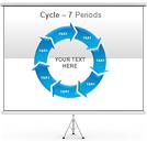 Setas em torno dos círculos Gráficos e diagramas para o PowerPoint