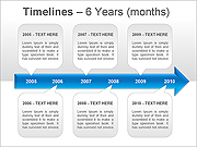 Timeline PPT Diagrams & Charts