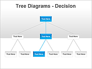Tree Decision PPT Diagrams & Charts