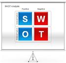 SWOT分析 PowerPointのための図式