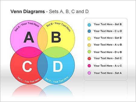 Диаграммы Венна Схемы и диаграммы для PowerPoint - Слайд 9