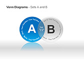 Диаграммы Венна Схемы и диаграммы для PowerPoint - Слайд 2