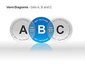 Диаграммы Венна Схемы и диаграммы для PowerPoint - Слайд 3