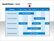 Gantt Charts PPT Diagrams & Chart