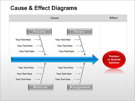 cause amp effect diagrams ppt diagrams amp chart amp design id