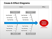 Cause & Effect Diagrams PPT Diagrams & Charts