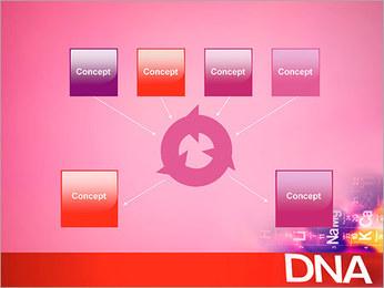 ADN tableau périodique et Modèles des présentations  PowerPoint - Diapositives 10