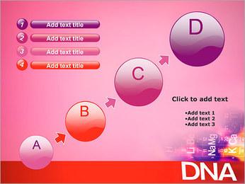 ADN tableau périodique et Modèles des présentations  PowerPoint - Diapositives 15