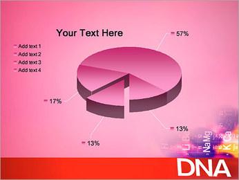 ADN tableau périodique et Modèles des présentations  PowerPoint - Diapositives 19