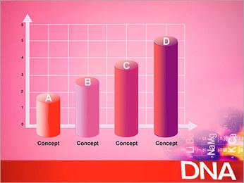 ADN tableau périodique et Modèles des présentations  PowerPoint - Diapositives 21