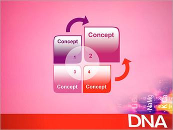 ADN tableau périodique et Modèles des présentations  PowerPoint - Diapositives 5