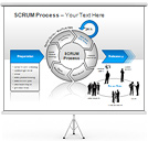 Scrum Process Gráficos y diagramas para PowerPoint