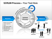 Scrum Process PPT Diagrams & Charts
