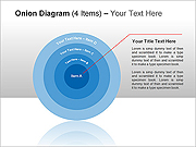 Onion Diagram PPT Diagrams & Charts