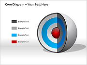 Core Diagram PPT Diagrams & Charts