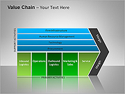 Value Chain PPT Diagrams & Chart
