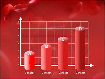 Red Blood Cells PowerPoint Template - Slide 21