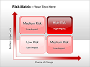 Risk Matrix PPT Diagrams & Chart