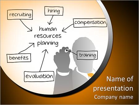 effective human resource planning essay
