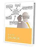 Enterprise HR manager drawing a company human resources business plan Presentation Folder