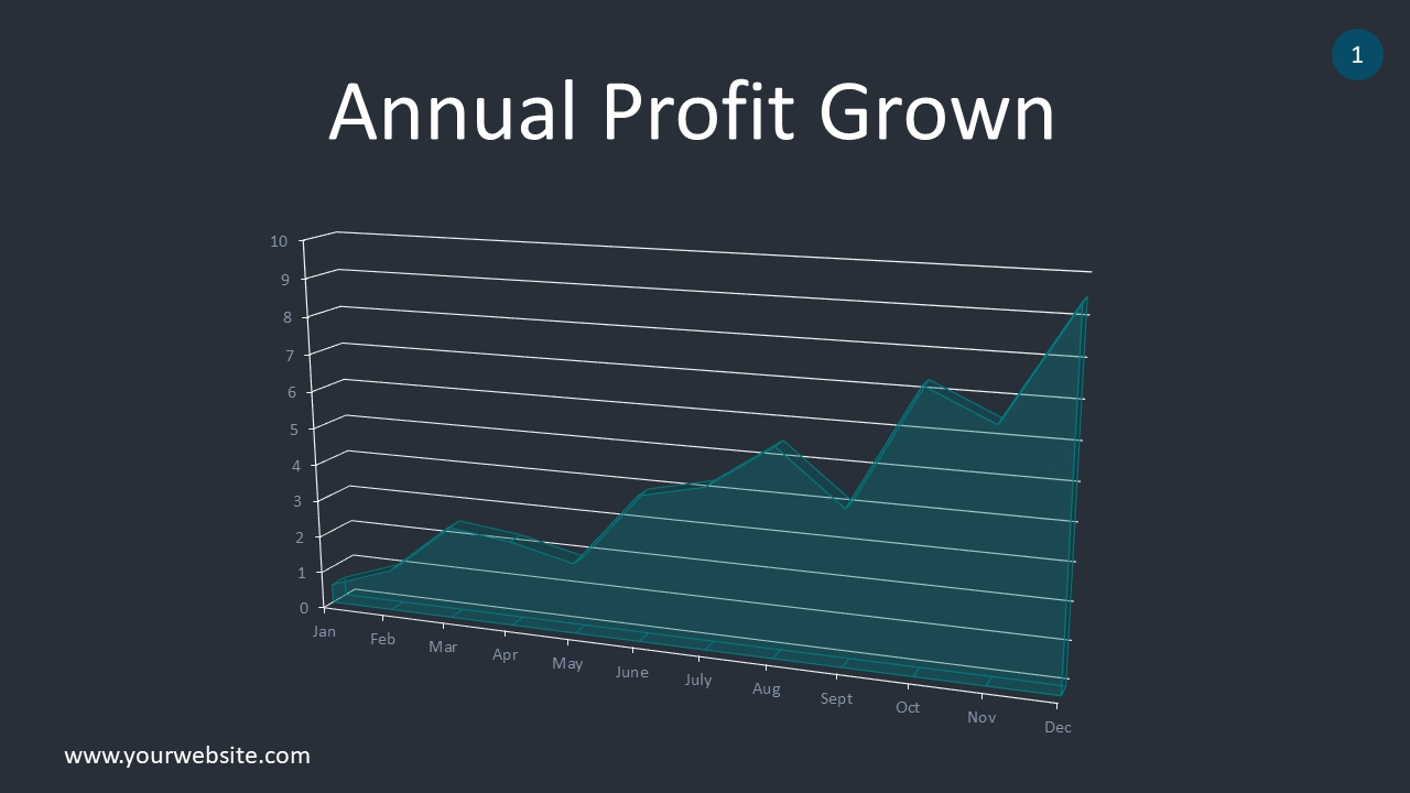 Annual Profit Grown PowerPoint Infographics