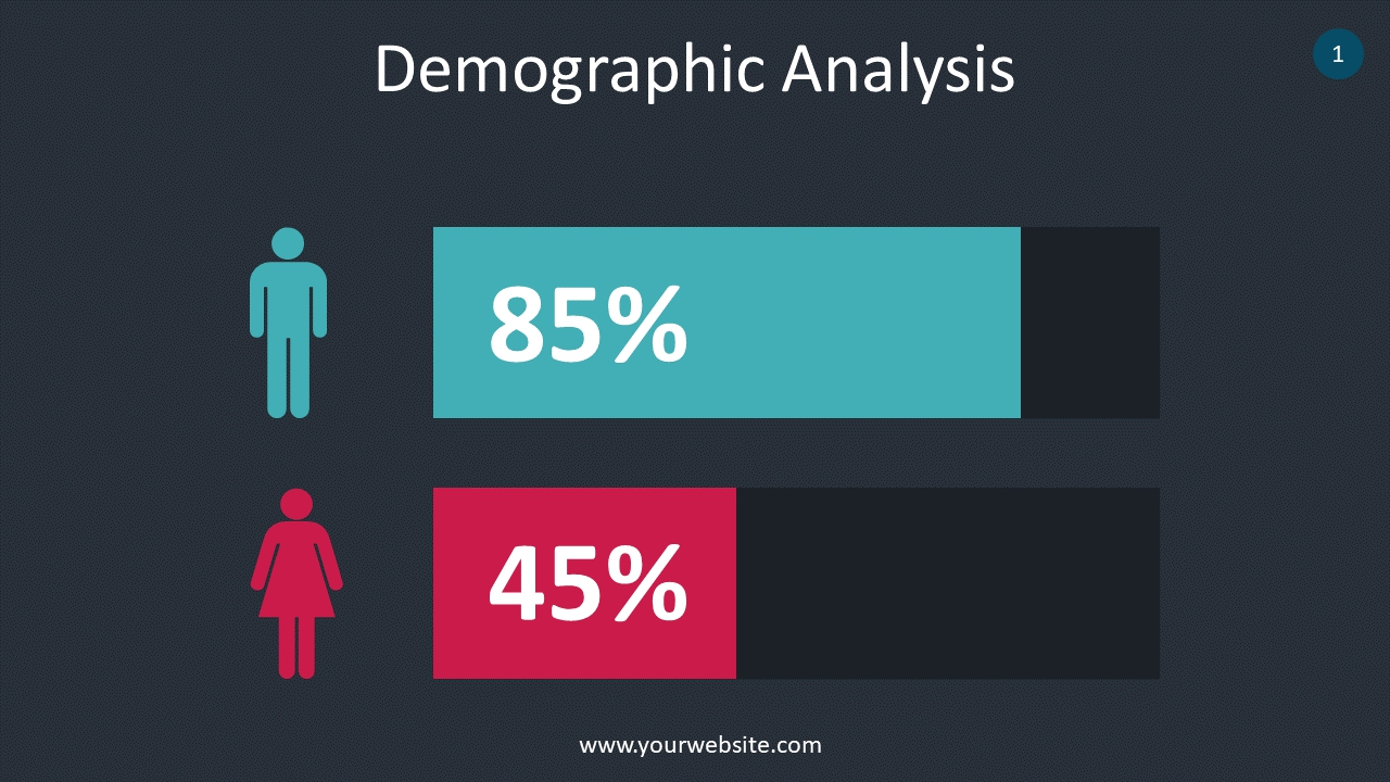 Demographic Analysis PowerPoint Infographics